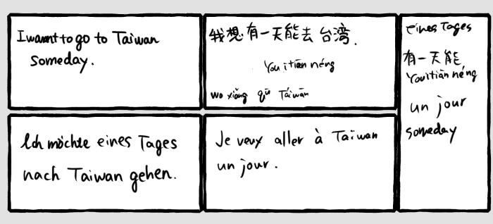 1日1フレーズ 私はいつか台湾へ行きたい